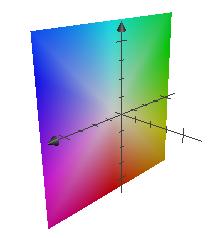 Graph%20x%3D1.png