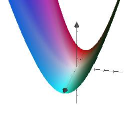 Graph%20z%20%3D%20x%5E2.png